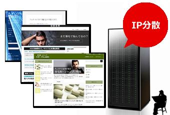 掲載サイトは自社運営のサイトのみ。IP分散はもちろん、サイトのバリエーションも多数